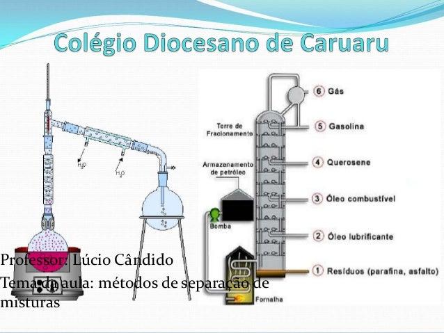 Professor: Lúcio Cândido Tema da aula: métodos de separação de misturas