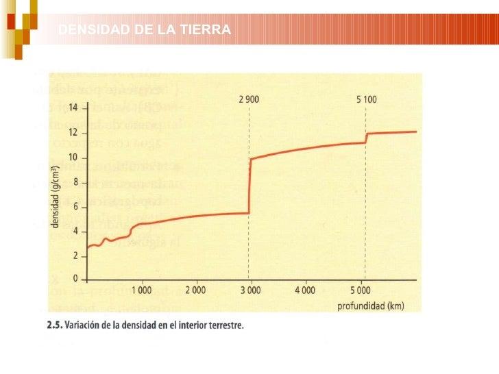 Metodos estudio de la Tierra Slide 3