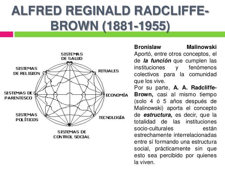 O Funcionalismo De Radcliffe Brown Trabalhos Acadêmicos