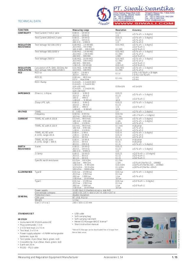 metrel katalog 2017