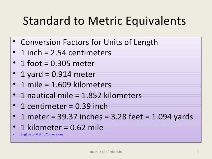 Collection Of Meter To Feet Conversion Metric English