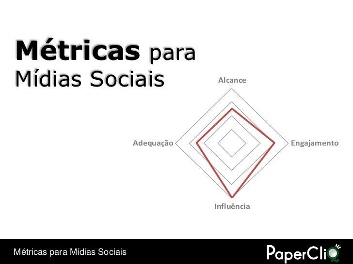 Métricas para Mídias Sociais                              Alcance                                    Adequação            ...