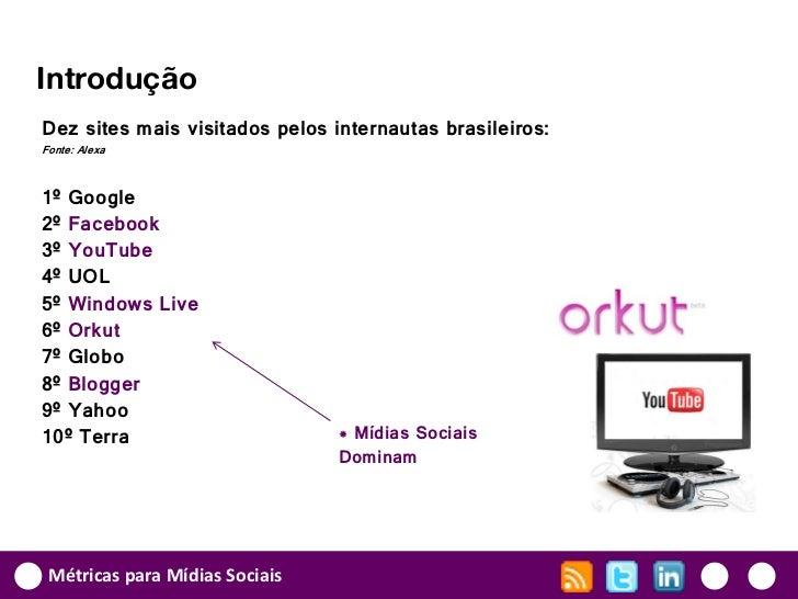 IntroduçãoDez sites mais visitados pelos internautas brasileiros:Fonte: Alexa1º Google2º Facebook3º YouTube4º UOL5º Window...
