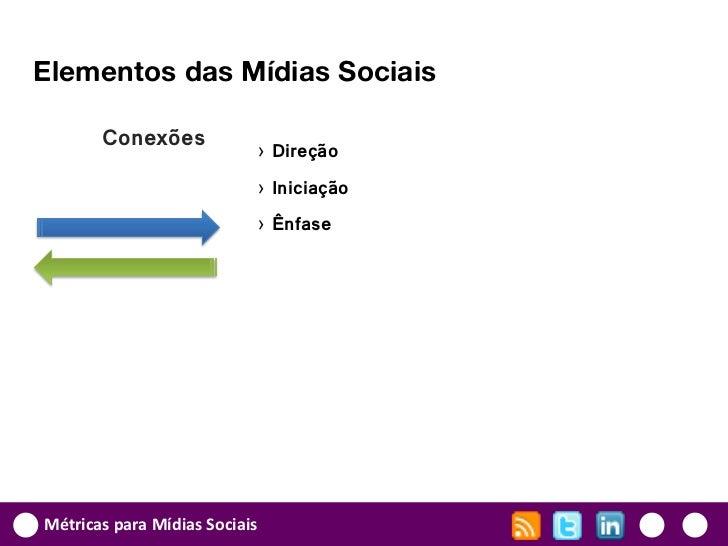 Elementos das Mídias Sociais       Conexões            › Direção                           › Iniciação                    ...