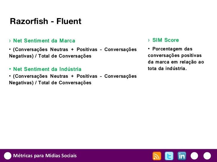 Razorfish - Fluent› Net Sentiment da Marca                             › SIM Score• (Conversações Neutras + Positivas – Co...