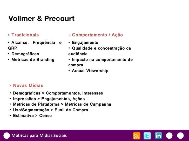 Vollmer & Precourt› Tradicionais                     › Comportamento / Ação• Alcance, Frequência e            • Engajament...