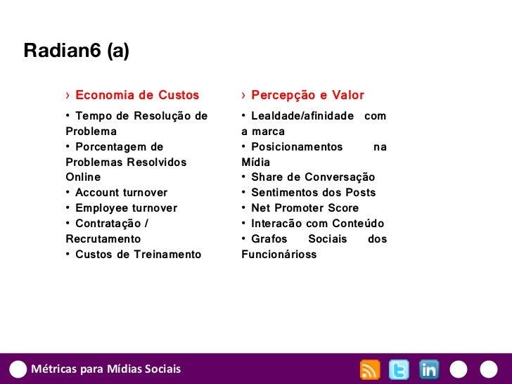 Radian6 (a)      › Economia de Custos      › Percepção e Valor      • Tempo de Resolução de   • Lealdade/afinidade com    ...
