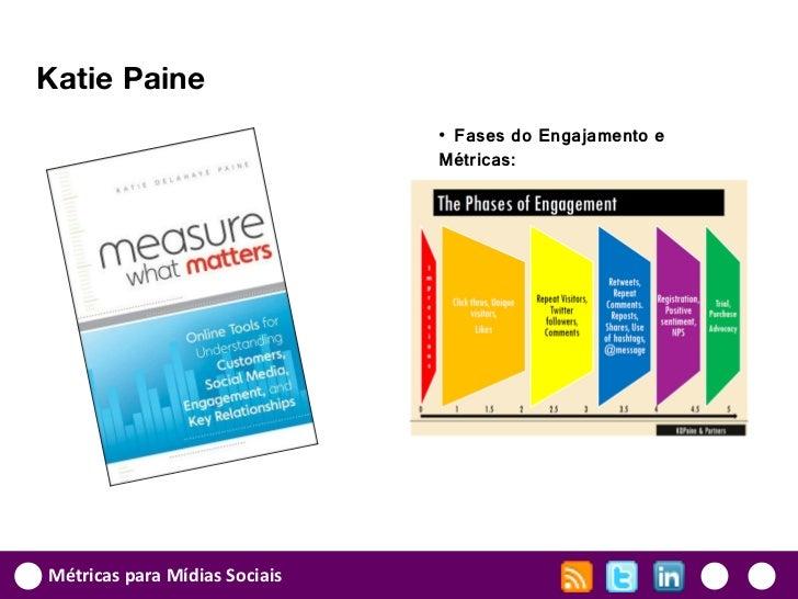 Katie Paine                               • Fases do Engajamento e                               Métricas:Métricas para Mí...