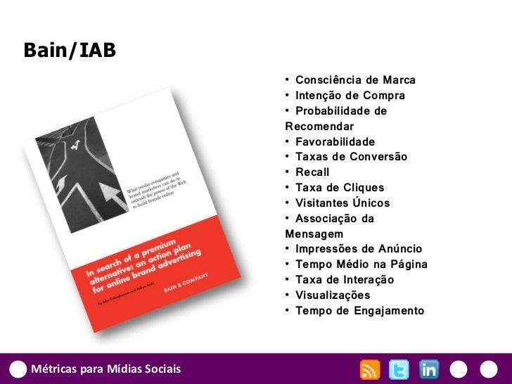 Bain/IAB                               • Consciência de Marca                               • Intenção de Compra          ...