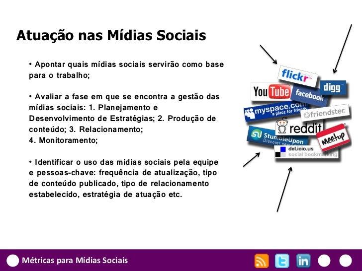 Atuação nas Mídias Sociais • Apontar quais mídias sociais servirão como base para o trabalho; • Avaliar a fase em que se e...