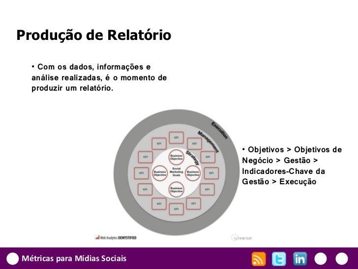Produção de Relatório  • Com os dados, informações e  análise realizadas, é o momento de  produzir um relatório.          ...