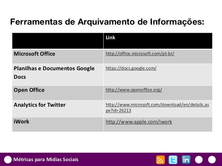 Ferramentas de Arquivamento de Informações:                                LinkMicrosoft Office                http://offi...
