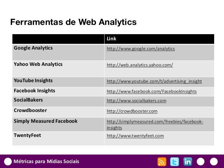 Ferramentas de Web Analytics                               LinkGoogle Analytics               http://www.google.com/analyt...