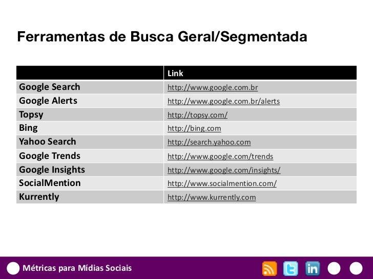 Ferramentas de Busca Geral/Segmentada                               LinkGoogle Search                  http://www.google.c...
