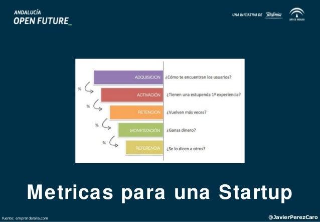 Metricas para una Startup  Fuente: emprenderalia.com @JavierPerezCaro
