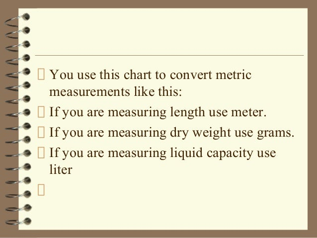 Metricconversion