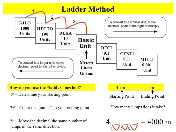 Printables Metric Mania Worksheet metric mania
