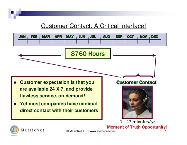 10© MetricNet, LLC, www.metricnet.com  Customer expectation is that you are available 24 X 7, and provide flawless servic...