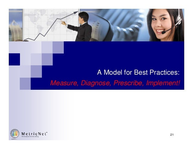 A Model for Best Practices: Measure, Diagnose, Prescribe, Implement! 21
