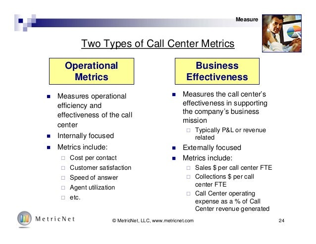 24© MetricNet, LLC, www.metricnet.com Two Types of Call Center Metrics  Measures operational efficiency and effectiveness...