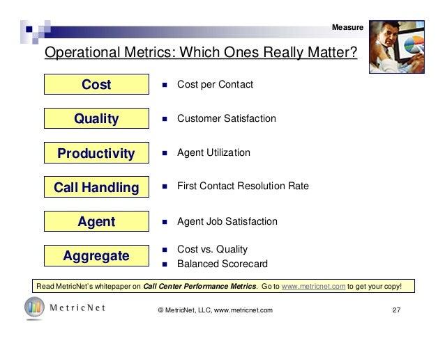 27© MetricNet, LLC, www.metricnet.com Operational Metrics: Which Ones Really Matter? Measure Read MetricNet's whitepaper o...