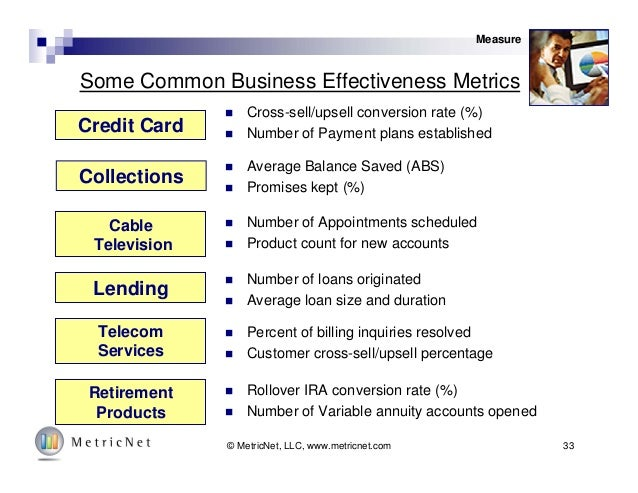 33© MetricNet, LLC, www.metricnet.com Some Common Business Effectiveness Metrics  Cross-sell/upsell conversion rate (%) ...