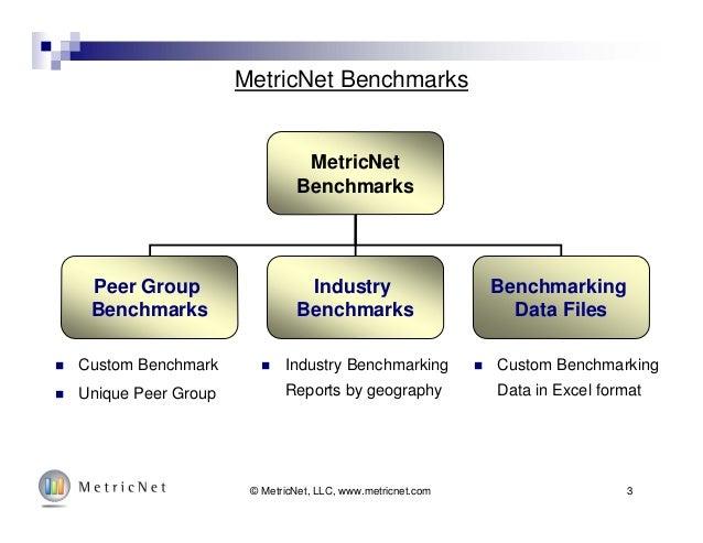 MetricNet Benchmarks MetricNet Benchmarks Peer Group Benchmarks Industry Benchmarks Benchmarking Data Files © MetricNet, L...