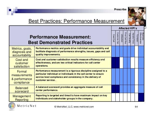 64© MetricNet, LLC, www.metricnet.com Best Practices: Performance Measurement Prescribe Performance Measurement: Best Demo...