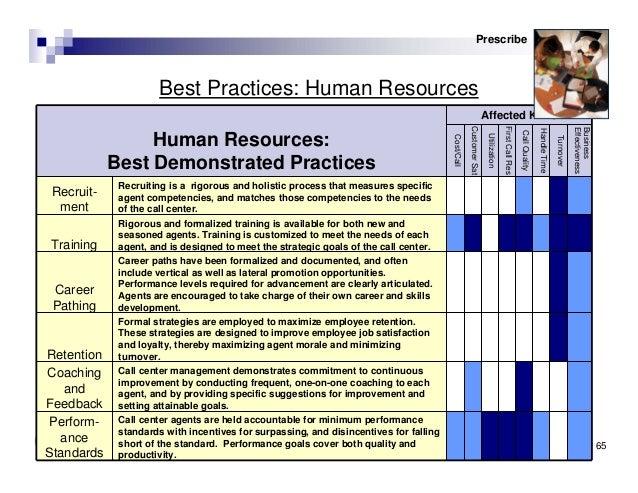 65© MetricNet, LLC, www.metricnet.com Human Resources: Best Demonstrated Practices Affected KPI's Cost/Call CustomerSat Ut...