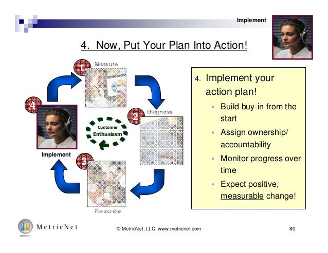 80© MetricNet, LLC, www.metricnet.com 4. Now, Put Your Plan Into Action! 4. Implement your action plan!  Build buy-in fro...