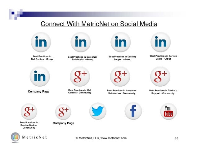 Connect With MetricNet on Social Media Company Page Best Practices in Call Centers - Group Best Practices in Customer Sati...