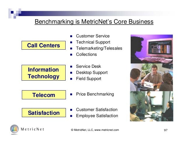 Benchmarking is MetricNet's Core Business Call Centers Telecom Information Technology Satisfaction  Customer Service  Te...
