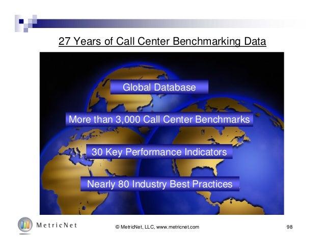 98© MetricNet, LLC, www.metricnet.com 27 Years of Call Center Benchmarking Data More than 3,000 Call Center Benchmarks Glo...
