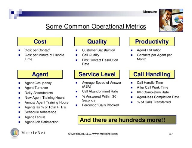 call center action plan template free call center training unleashing the enormous power