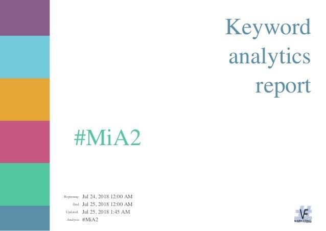 Jul 24, 2018 12:00 AM Jul 25, 2018 12:00 AM Jul 25, 2018 1:45 AM #MiA2Analysis: Updated: End: Beginning: #MiA2 Keyword ana...