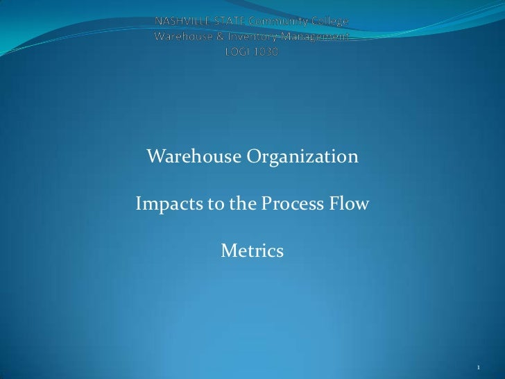 Warehouse OrganizationImpacts to the Process Flow         Metrics                              1