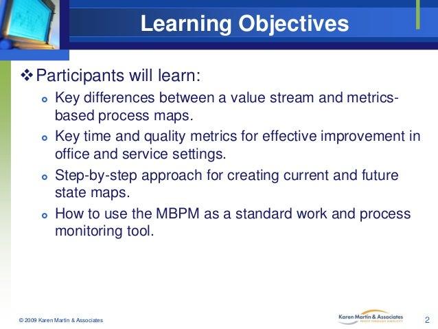 Metrics-Based Process Mapping  Slide 2