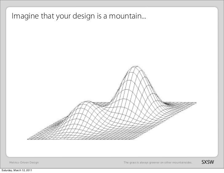Imagine that your design is a mountain...      Metrics-Driven Design               The grass is always greener on other mo...