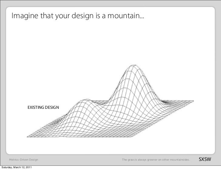 Imagine that your design is a mountain...                    EXISTING DESIGN      Metrics-Driven Design               The ...