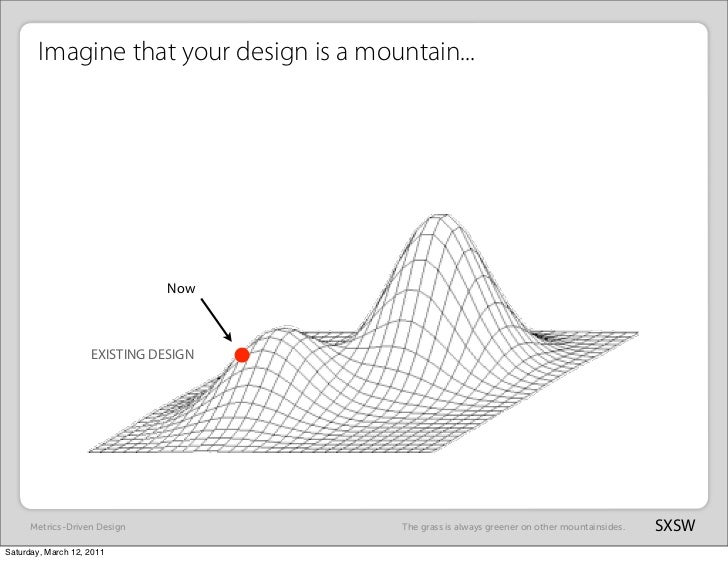 Imagine that your design is a mountain...                               Now                    EXISTING DESIGN      Metric...