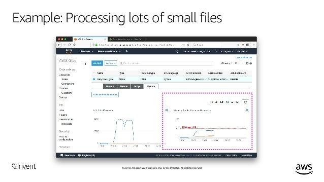 Metrics-Driven Performance Tuning for AWS Glue ETL Jobs