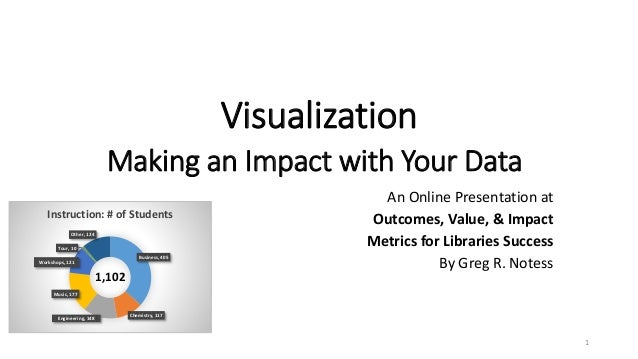 Visualization Making an Impact with Your Data An Online Presentation at Outcomes, Value, & Impact Metrics for Libraries Su...