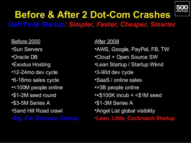 Before & After 2 Dot-Com Crashes Daft Punk Startup: Simpler, Faster, Cheaper, Smarter Before 2000 •Sun Servers •Oracle DB ...