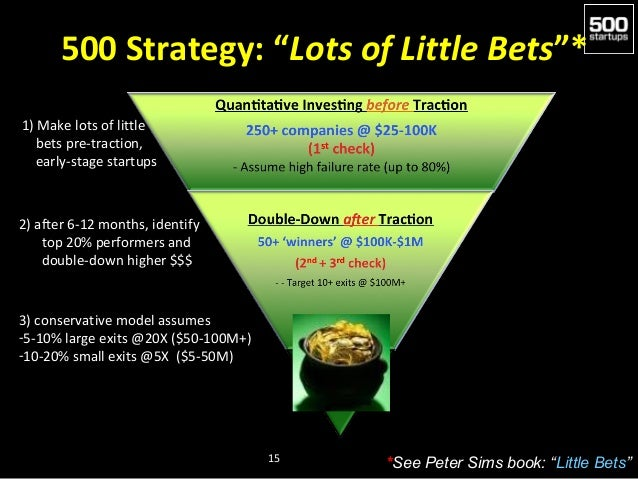 """500 Strategy: """"Lots of Little Bets""""* 1) Make lots of little bets pre-traction, early-stage startups  2) after 6-12 months,..."""