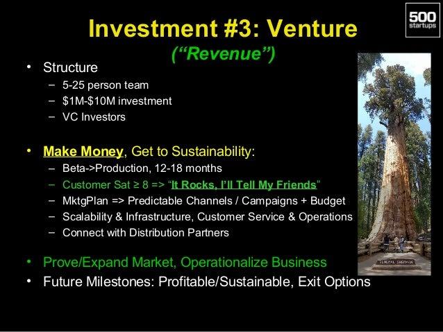 "Investment #3: Venture • Structure  (""Revenue"")  – 5-25 person team – $1M-$10M investment – VC Investors  • Make Money, Ge..."