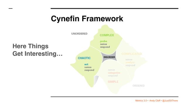 Metrics 3.0 • Andy Cleff • @JustSitThere Cynefin Framework Here Things  Get Interesting…