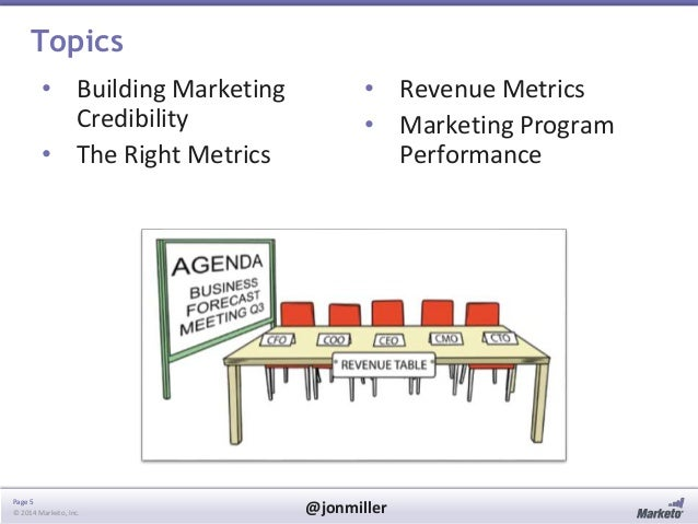 Don't Let Bad Data Haunt You: An Expert Guide to Marketing Metrics