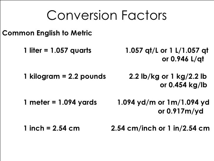Metrics basics - How to convert liter to kilogram ...