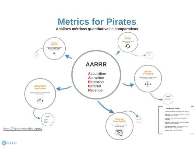 Metrics for pirates Slide 2