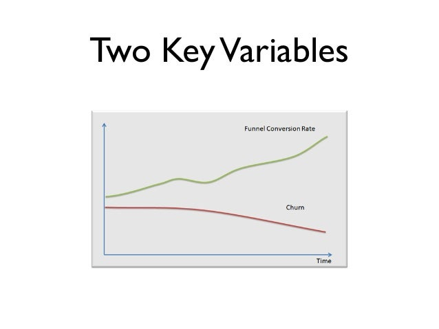 Two Key Variables